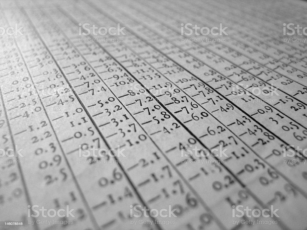 Old style digital spreadsheet. stock photo