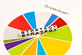 STRATEGY on colorful charts