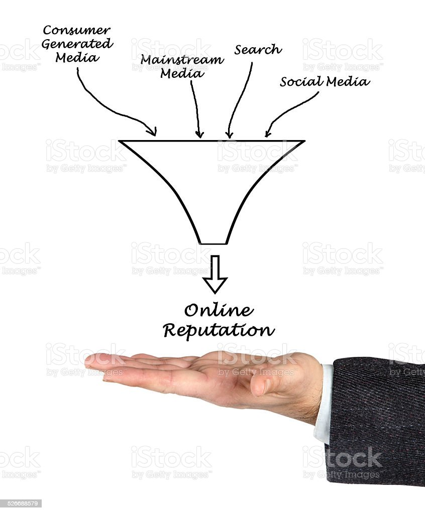 Online reputation stock photo
