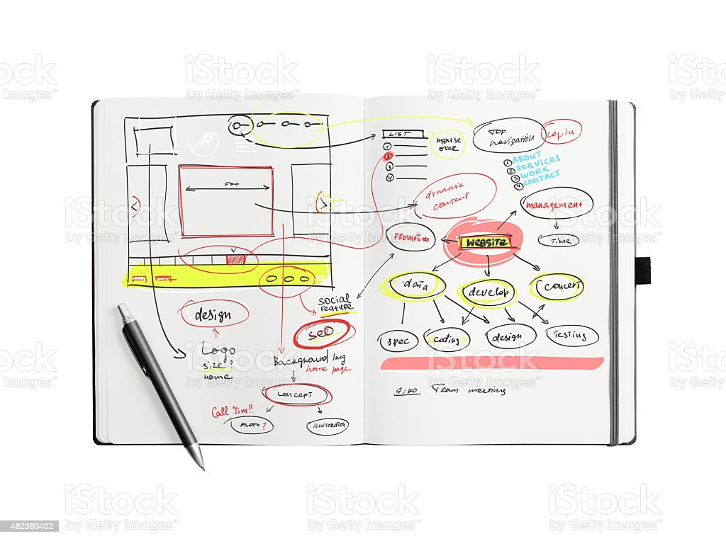 Open notepad with hand drawn website project isolated on white. stock photo