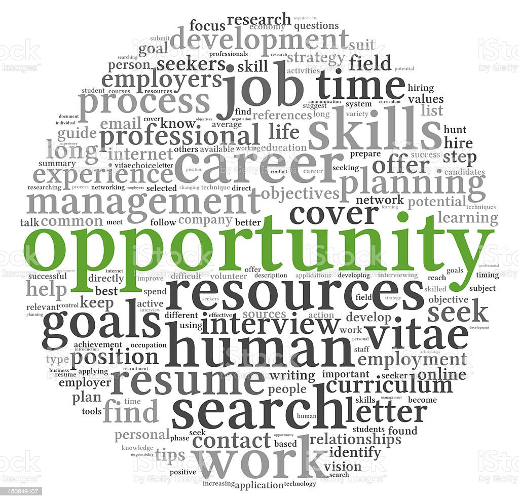 Opportunity and success concept in word tag cloud on white stock photo