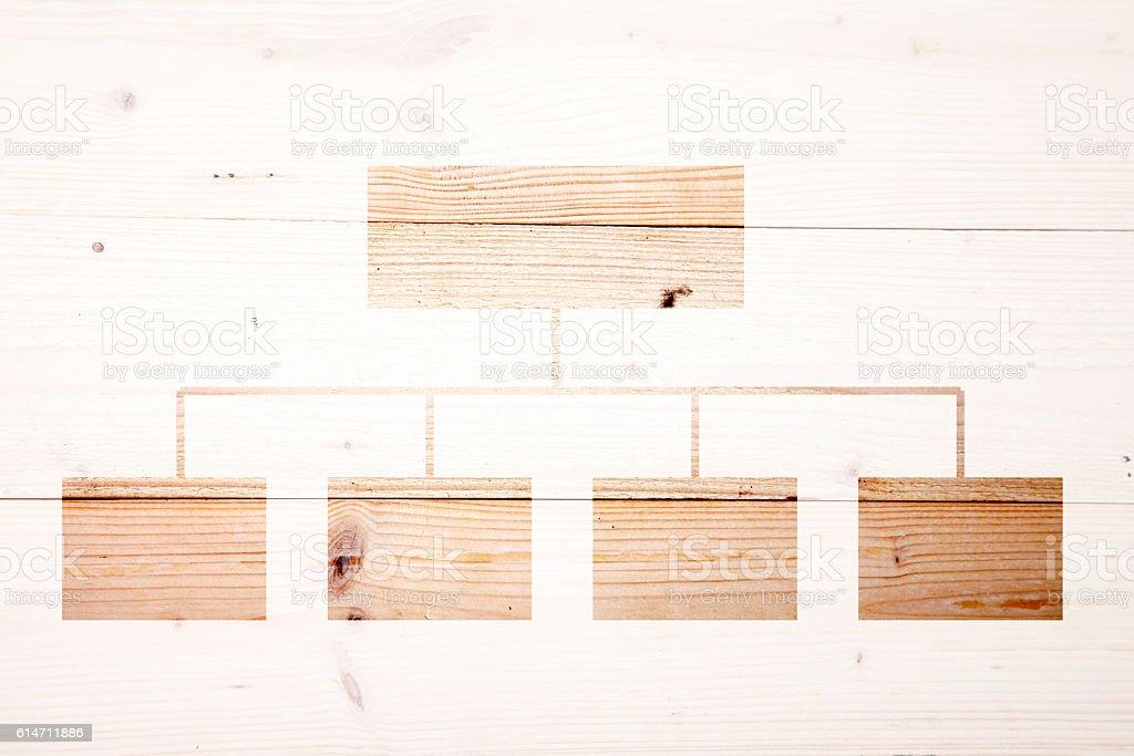 Organigram on wooden background stock photo