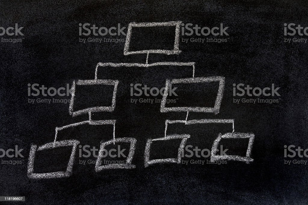 Organisation Chart royalty-free stock photo