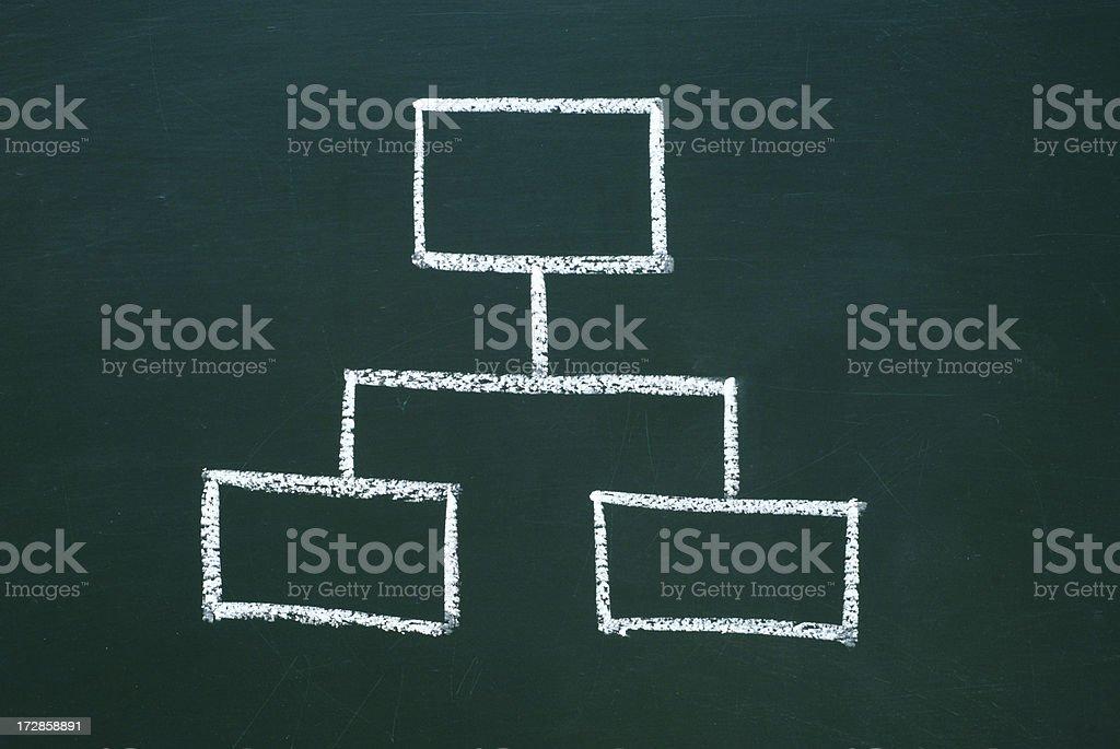 organization chart on a blackboard royalty-free stock photo