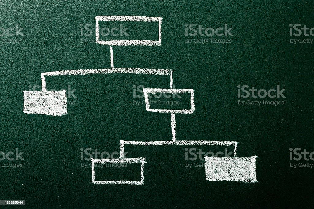 Organization diagram on green blackboard stock photo