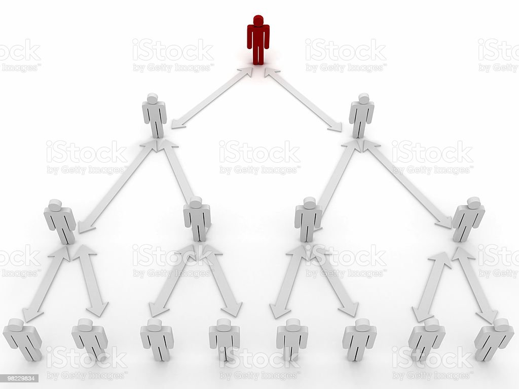 Organization Hierarchy royalty-free stock photo