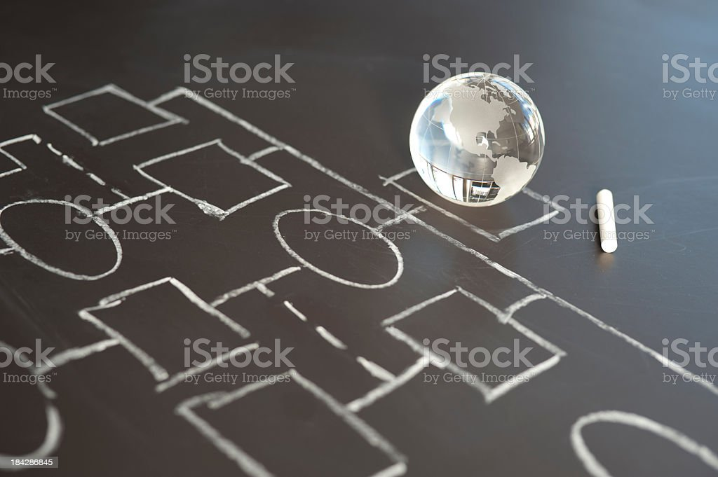 Organizational chart on a black board with world globe royalty-free stock photo