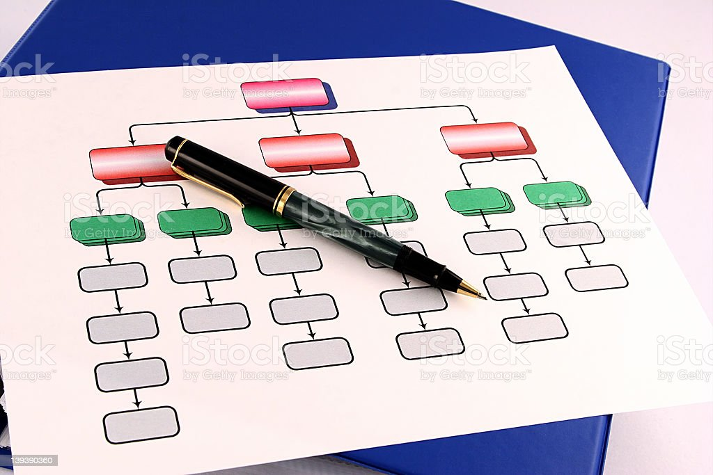 Organizational Chart with Pen stock photo