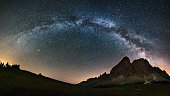 Our Galaxy - The Milky Way