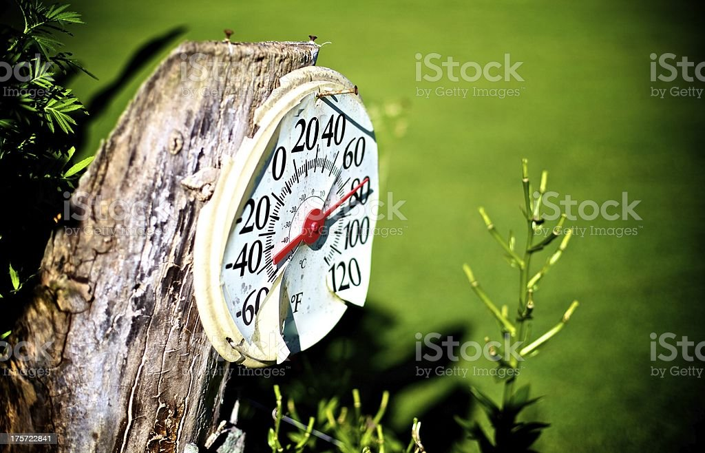 Outdoor Tempature royalty-free stock photo