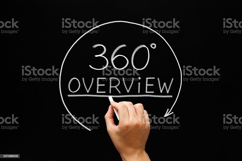 Overview 360 Degrees Concept stock photo
