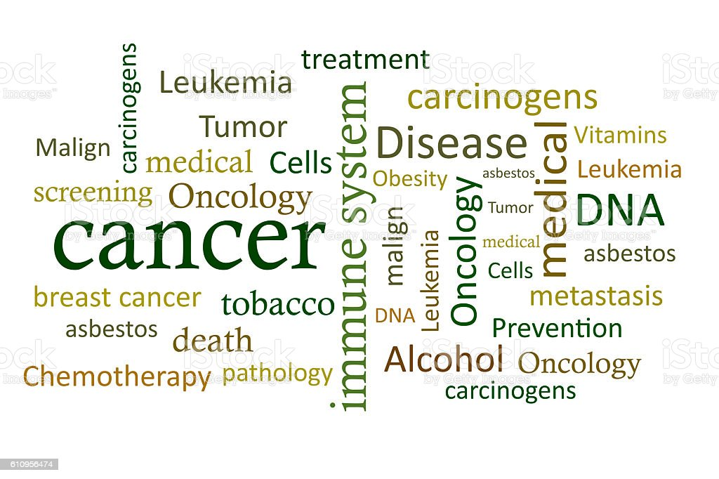 Overview of relevant cancer related topics stock photo