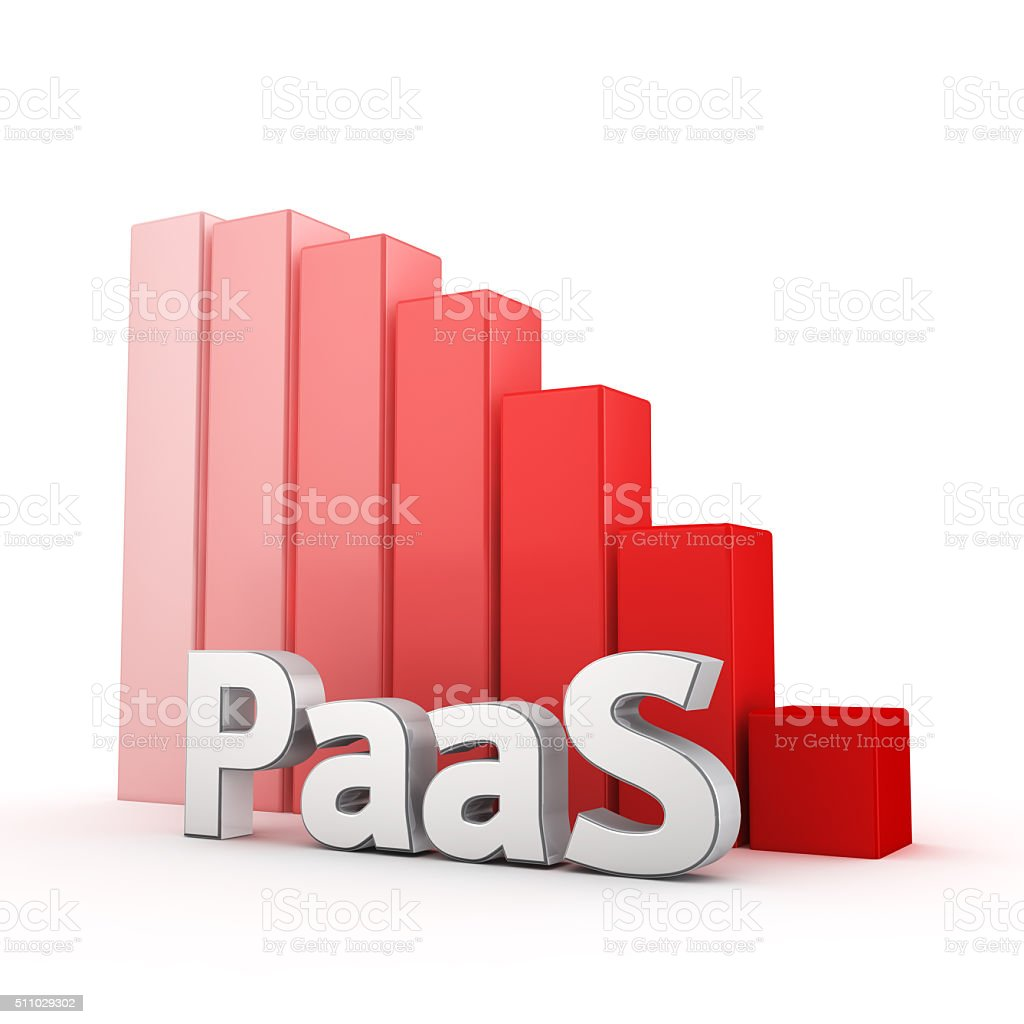 PaaS is declining stock photo