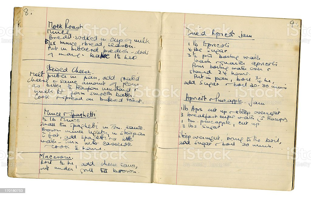 Pages from a handwritten recipe book royalty-free stock photo