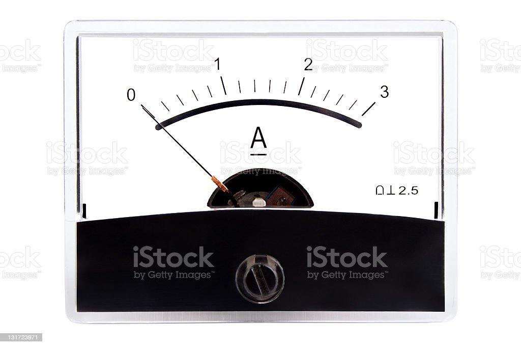 Panel meter royalty-free stock photo
