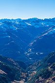 Panorama of Lechtal Alps from the mountainside on E5, Austria
