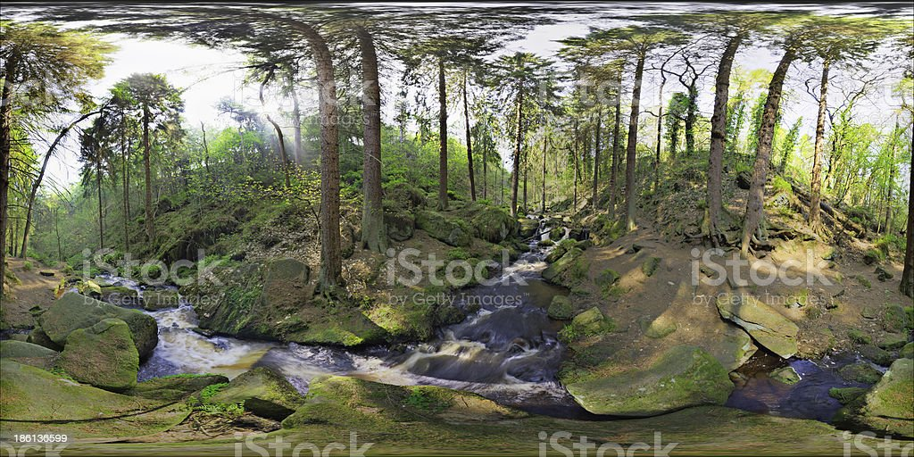Panorama streams waterfalls bridge woodland scene  Sheffield Eng royalty-free stock photo