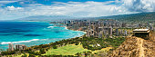 Panoramic Aerial View of Honolulu