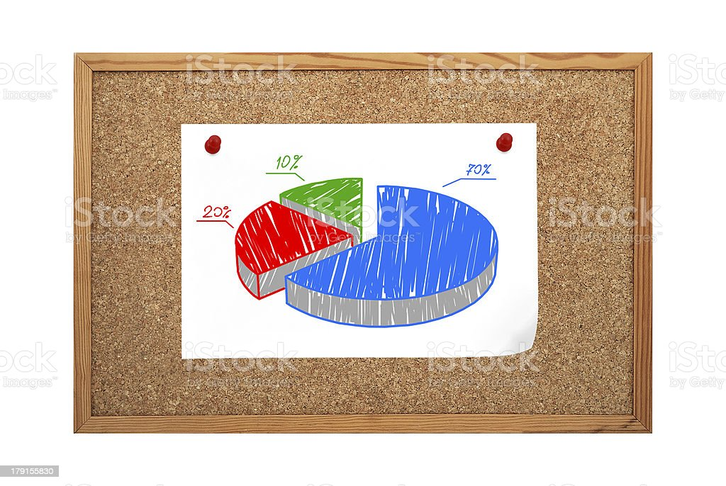 paper with pie graphic royalty-free stock photo