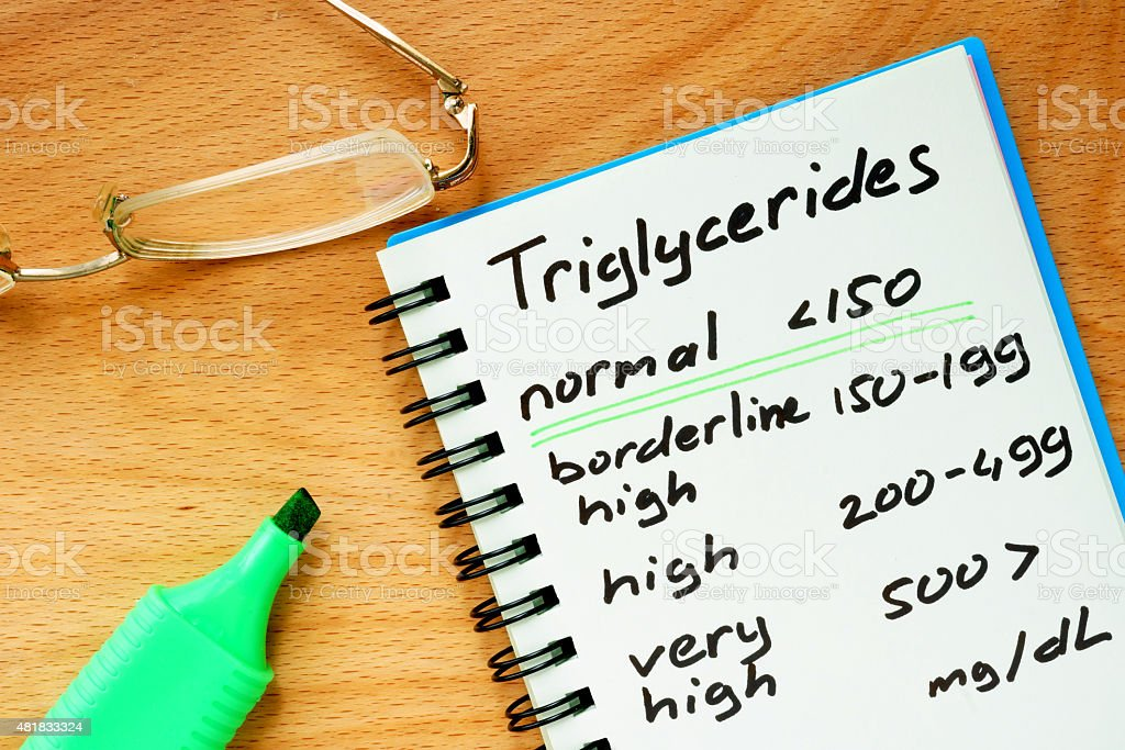 Paper with  Triglycerides level chart on a wooden board. stock photo