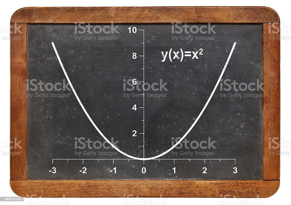 parabola on blackboard stock photo