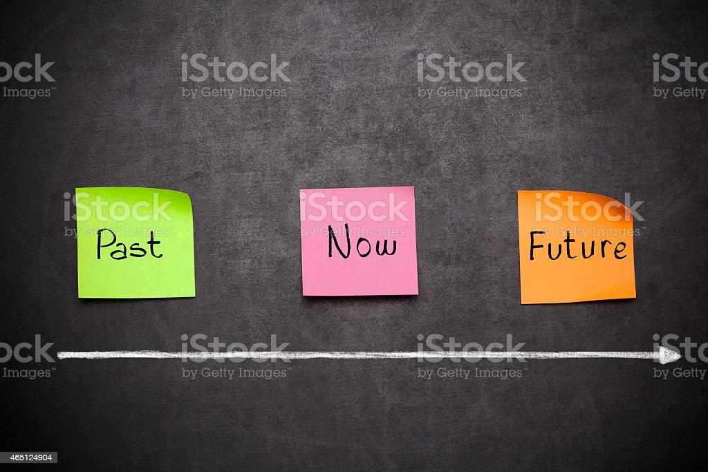 past, now, future stock photo