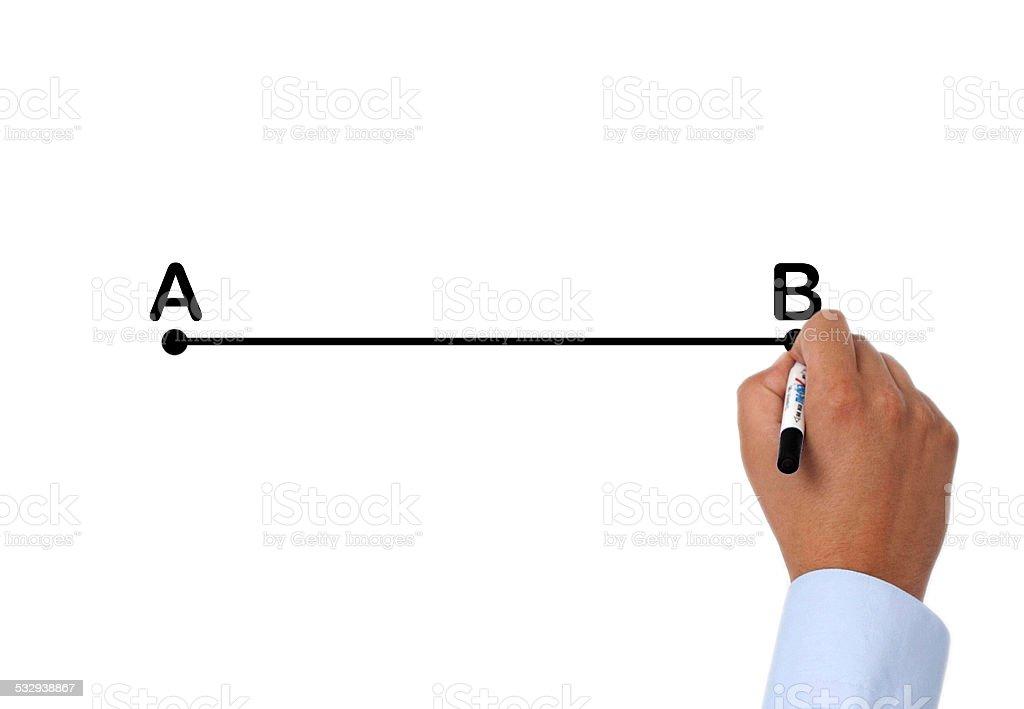 Resultado de imagen de de a a b