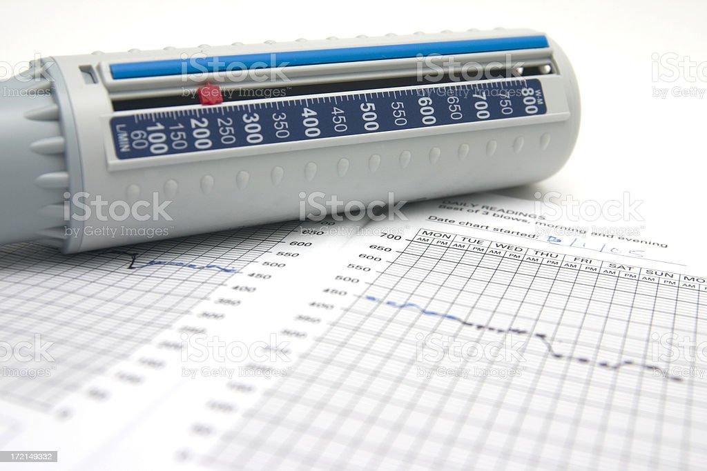 Peakflow Meter stock photo
