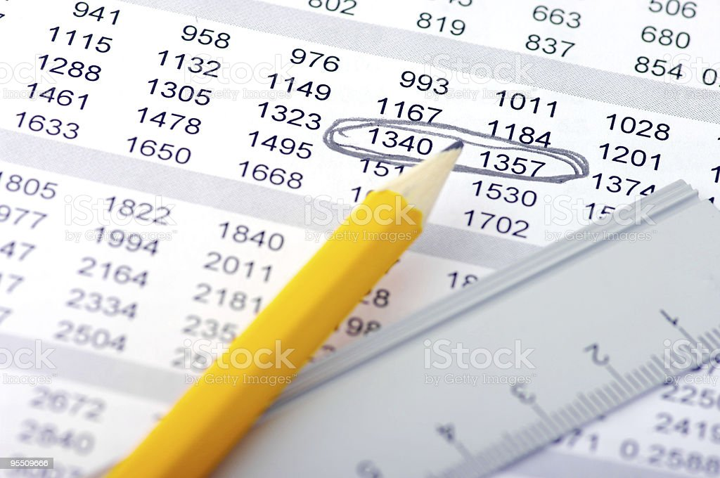 Pencil on a chart with ruler. royalty-free stock photo