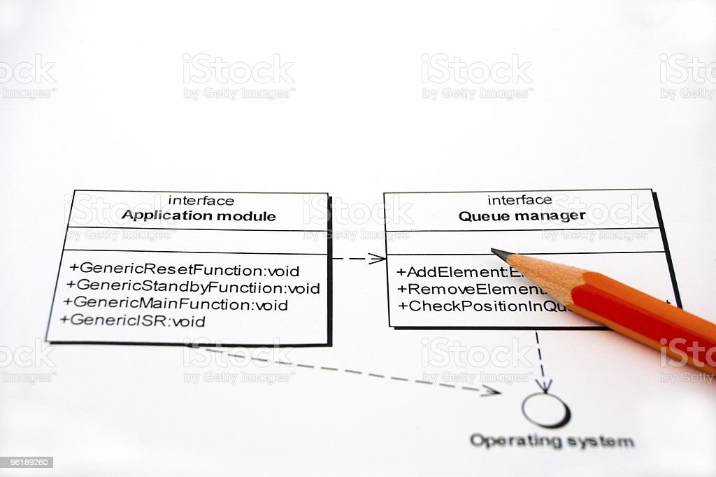Pencil over a UML diagram (with space for your text) stock photo
