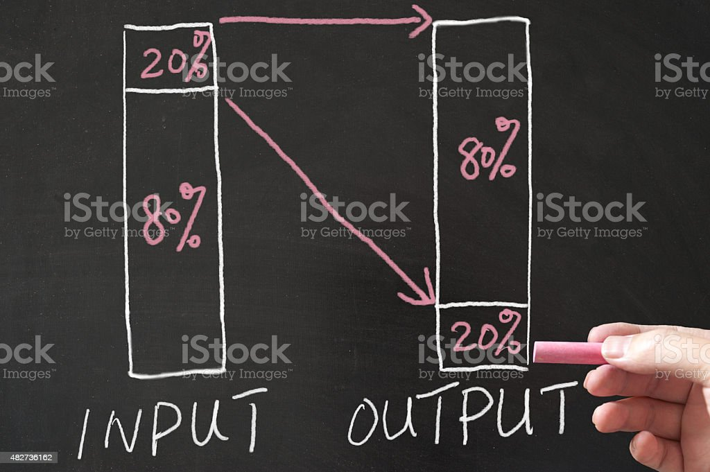 80 - 20 percent rule stock photo