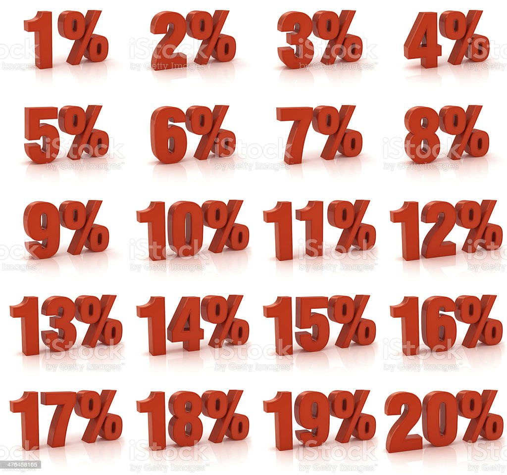 Percentage from 1 to 20 royalty-free stock photo