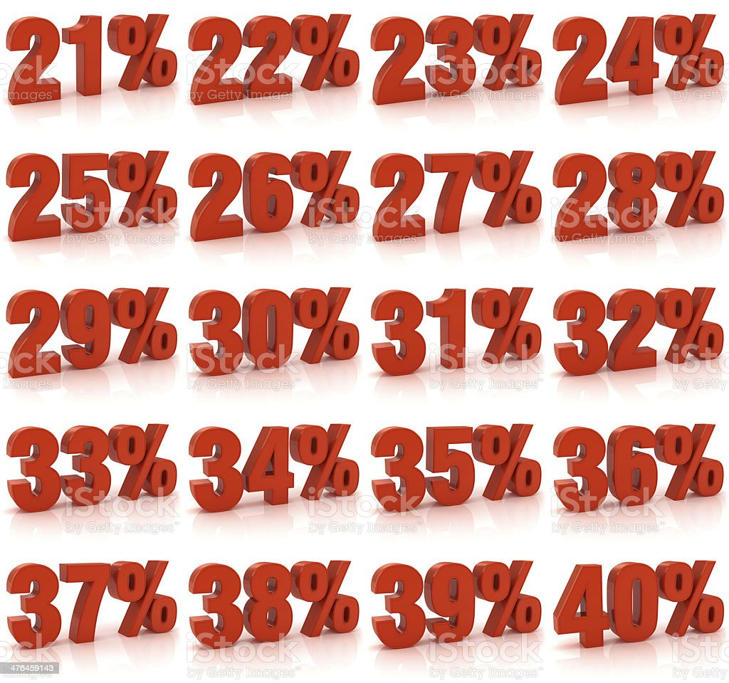 Percentage from 21 to 40 stock photo