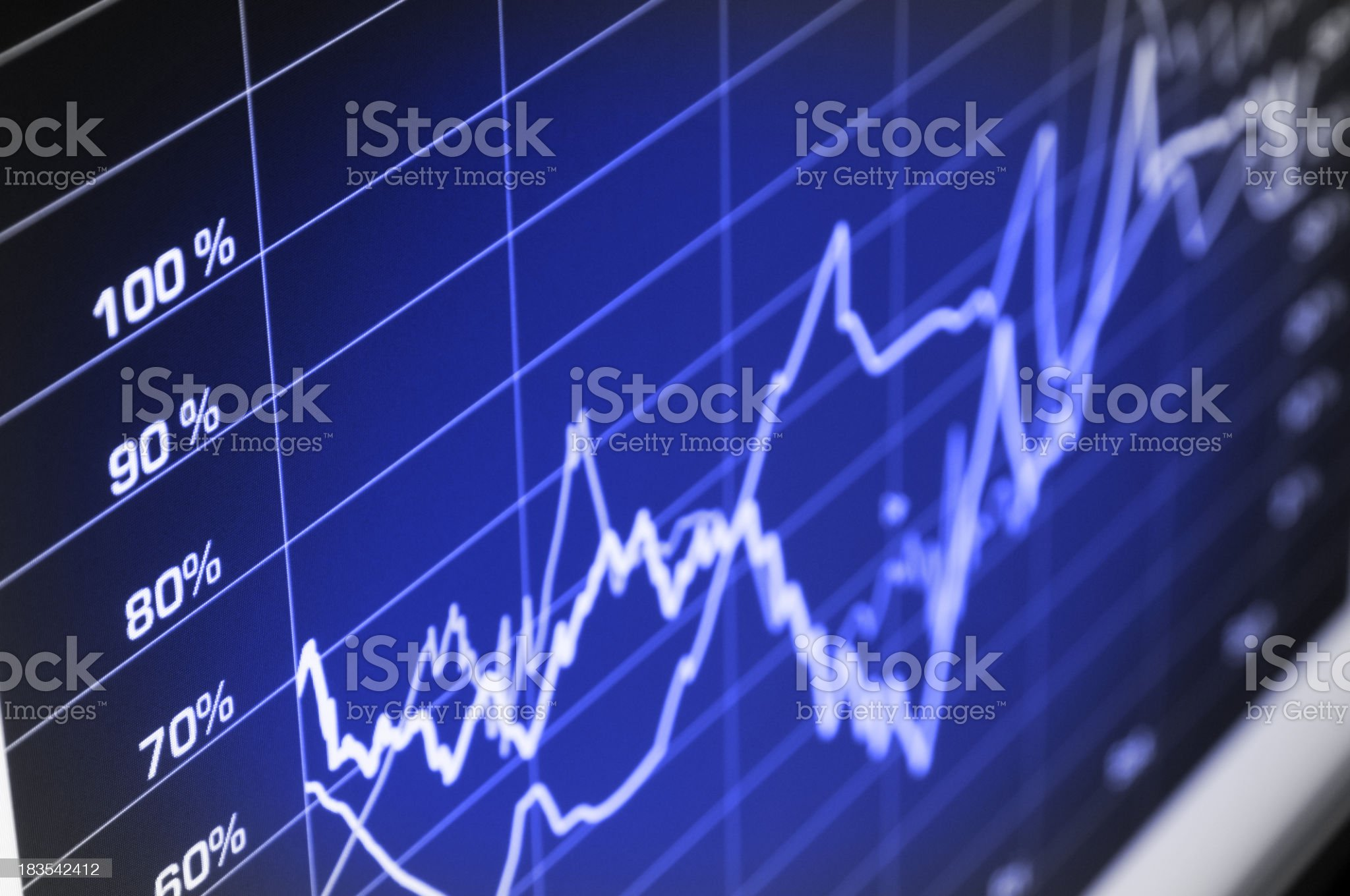 Performance chart with percentage scale on computer screen royalty-free stock photo