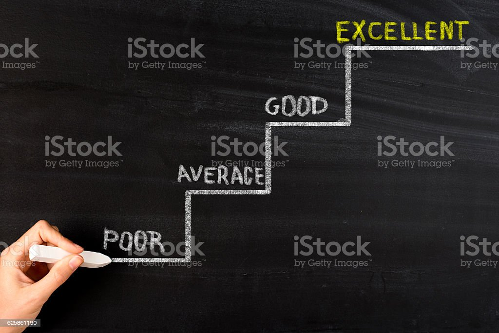 Performance List on Blackboard stock photo