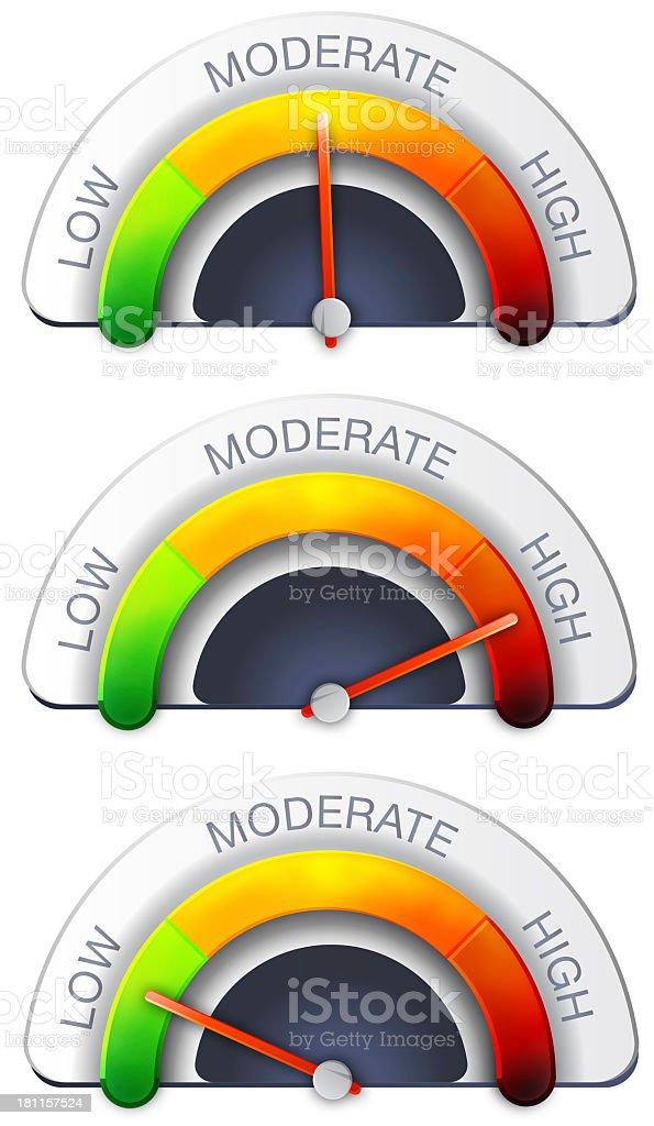 Performance Meter stock photo