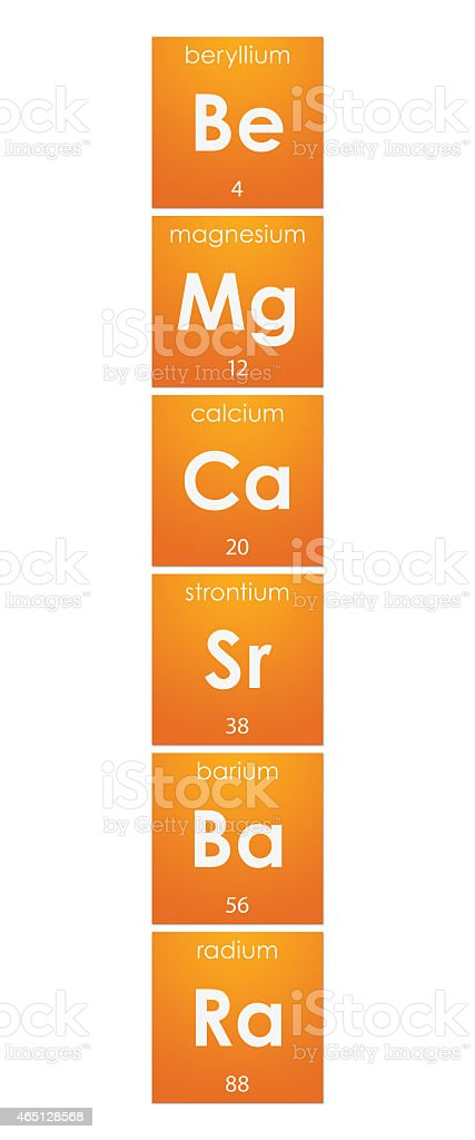Periodic Table: alkaline earth metals, group 2 (chemical elements) stock photo