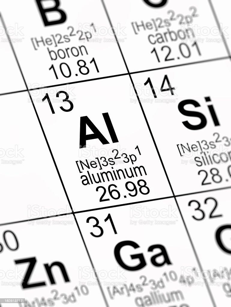 Periodic Table Aluminum stock photo