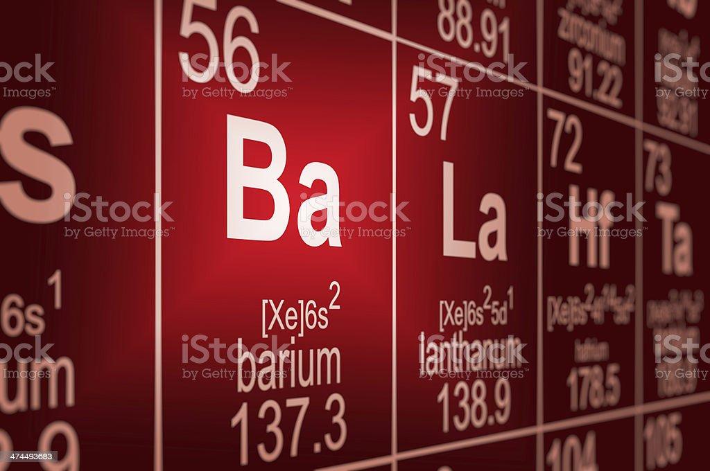 Periodic Table Barium stock photo