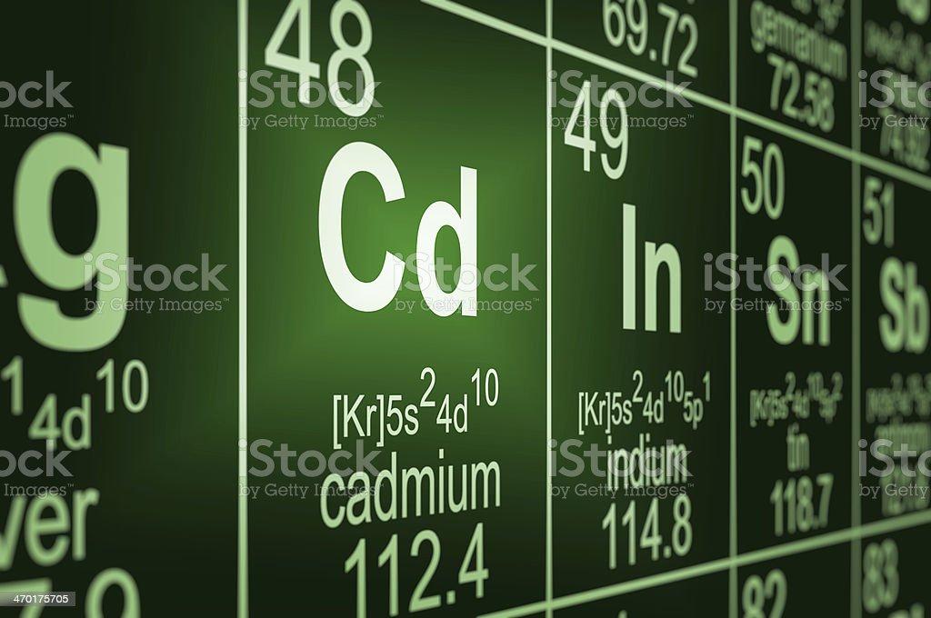 Periodic Table Cadmium stock photo
