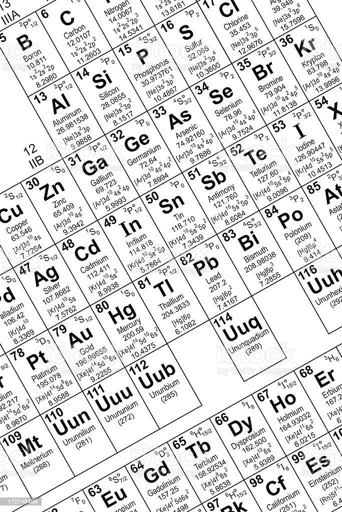 Periodic Table Detail royalty-free stock photo