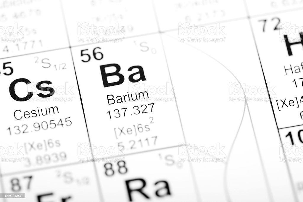 Periodic Table Element Barium stock photo