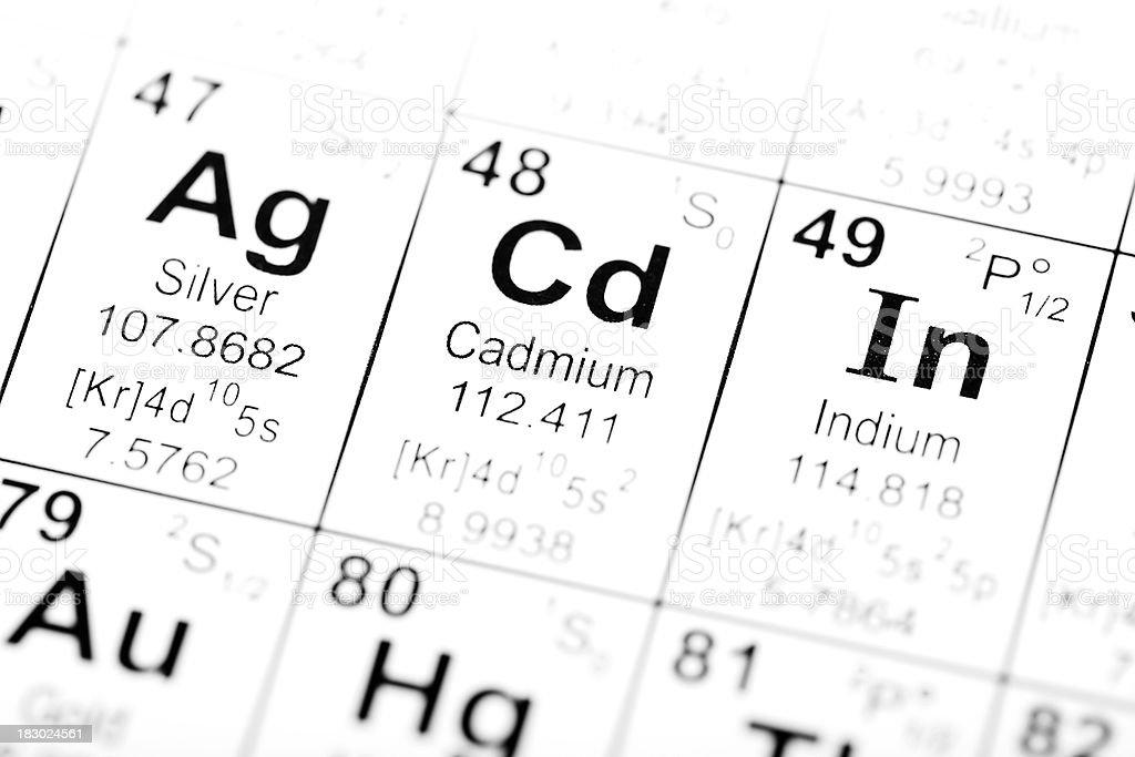 Periodic Table Element Cadmium stock photo