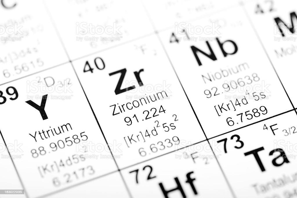 Periodic Table Element Zirconium stock photo