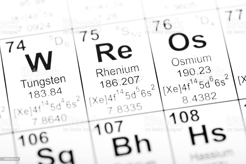 Periodic Table Elements Tungsten and Rhenium royalty-free stock photo