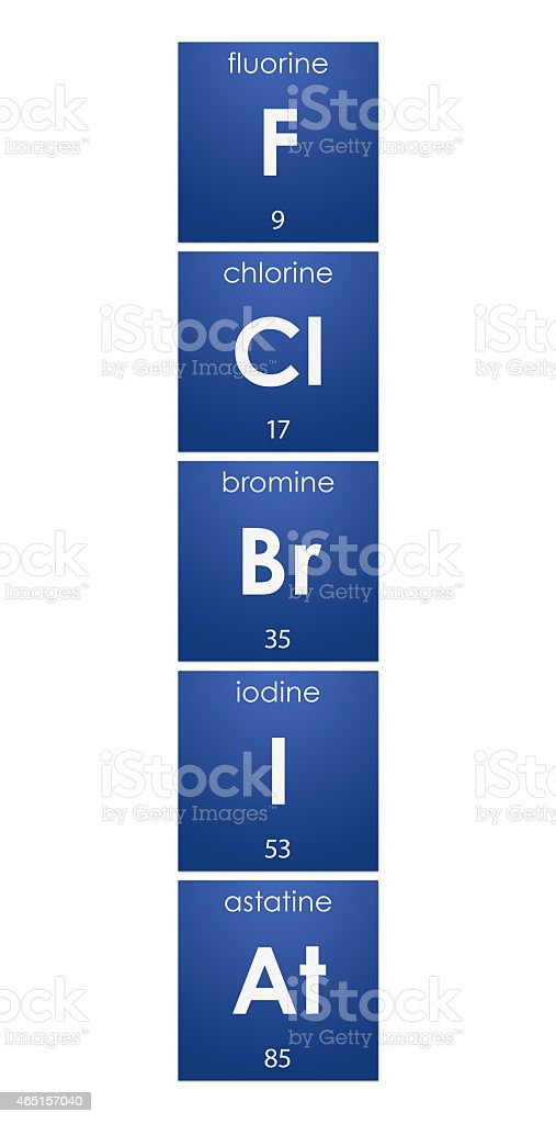 Periodic Table: halogens (chemical elements) stock photo
