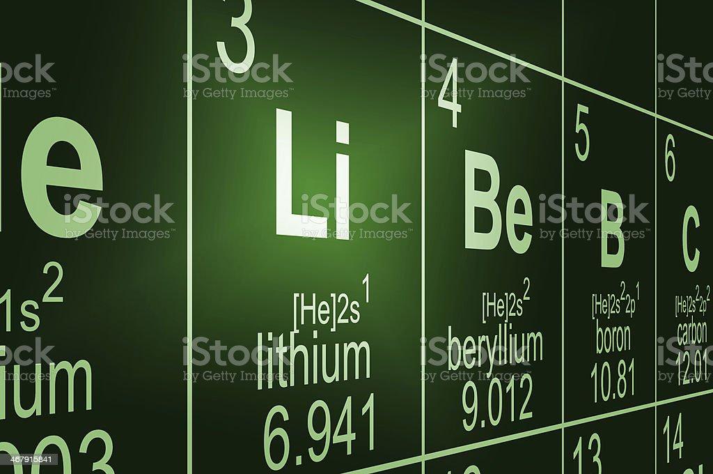 Periodic Table Lithium stock photo