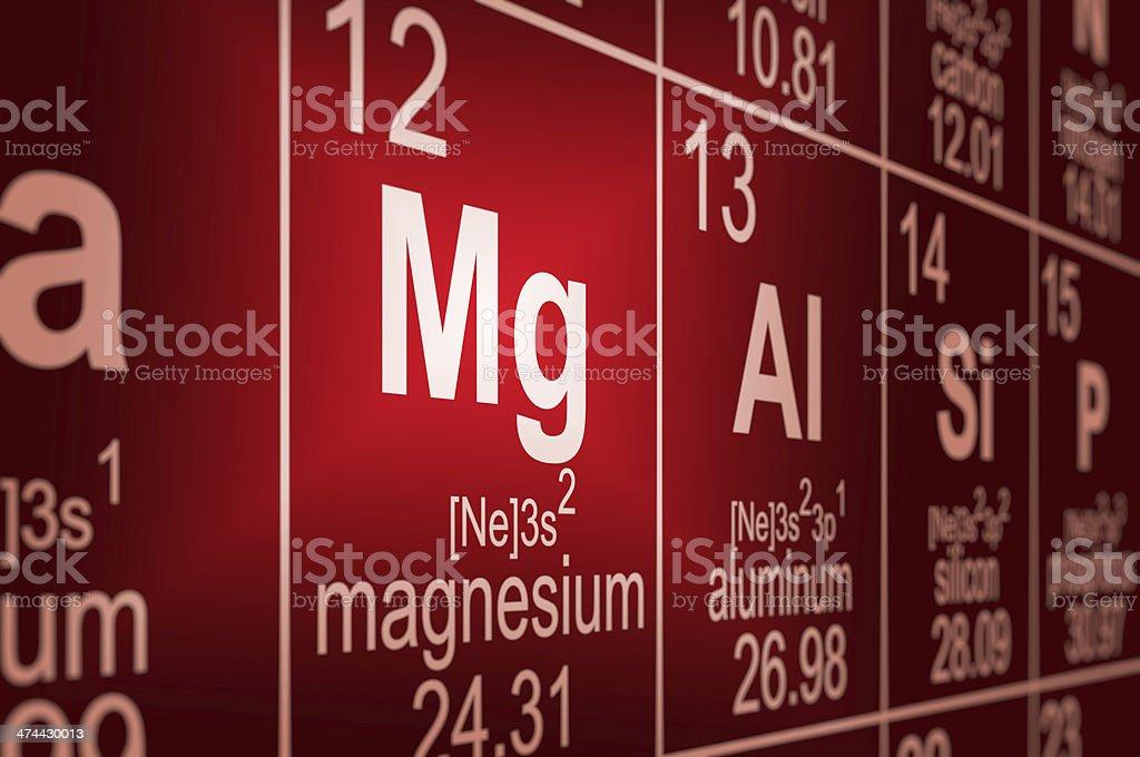 Periodic Table Magnesium stock photo
