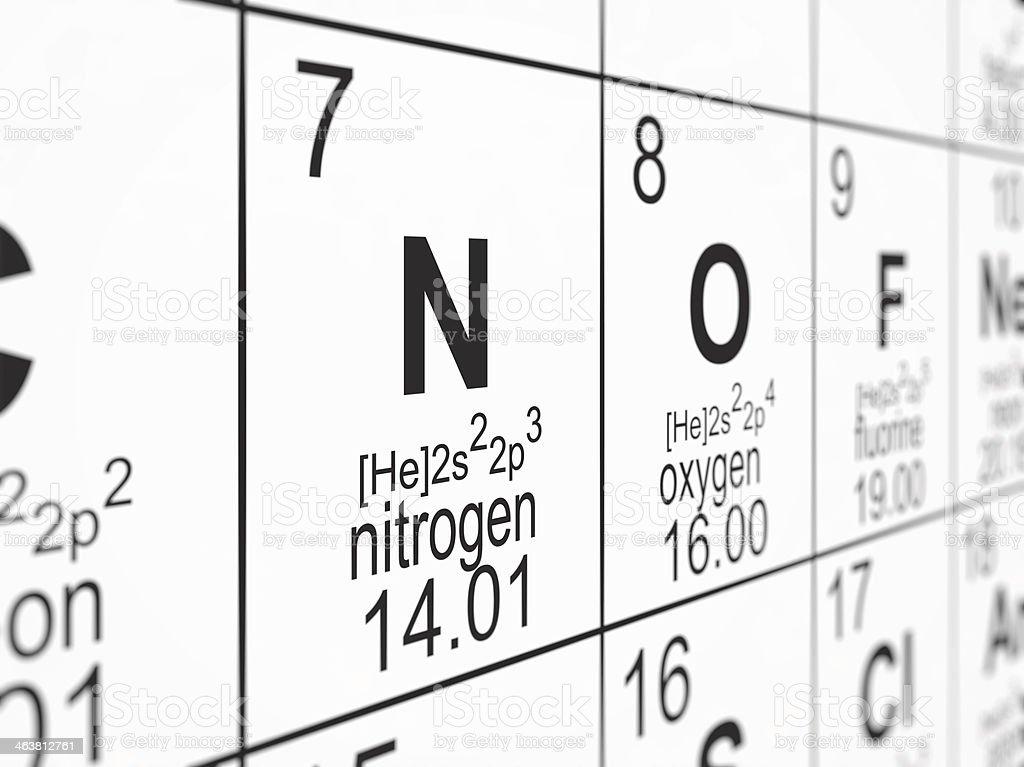 Periodic Table Nitrogen royalty-free stock photo