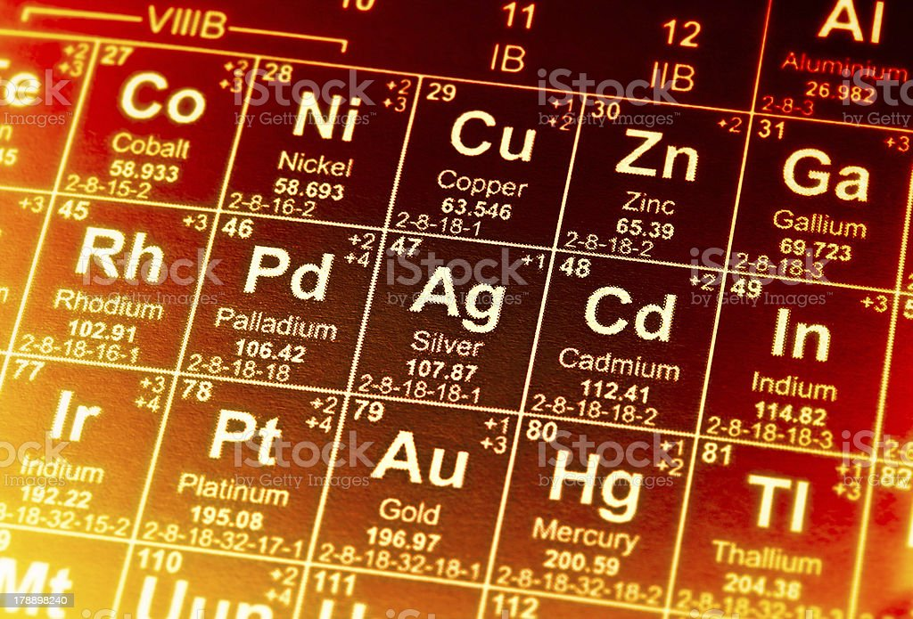 Periodic table of elements in red tones. stock photo